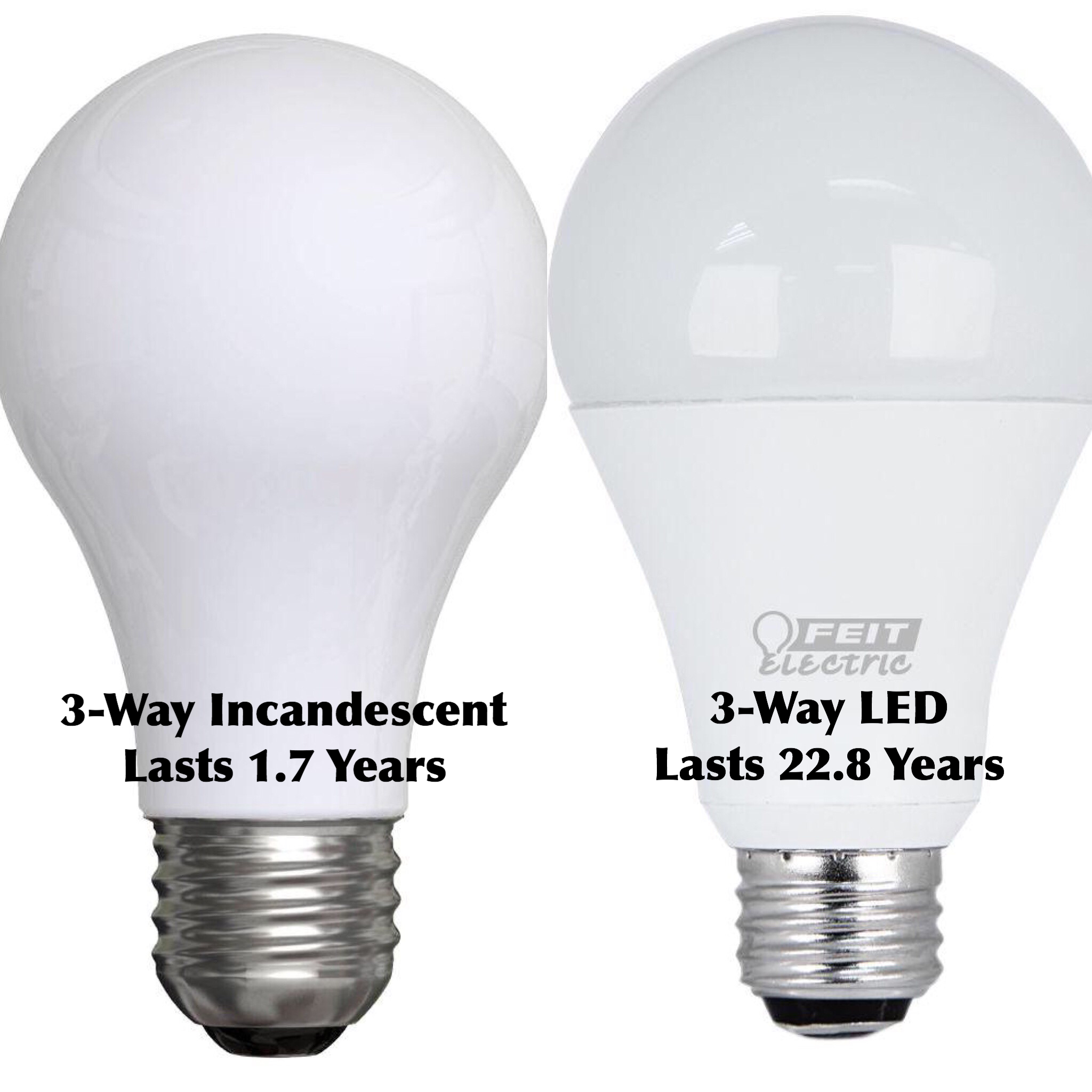 3 Way Standard Incandescent Bulbs Vs Led Bulbs Comparison