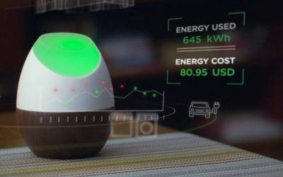 Smart Energy Tracker Helps Reduce Your Electricity Bill: Its Name Is Glow