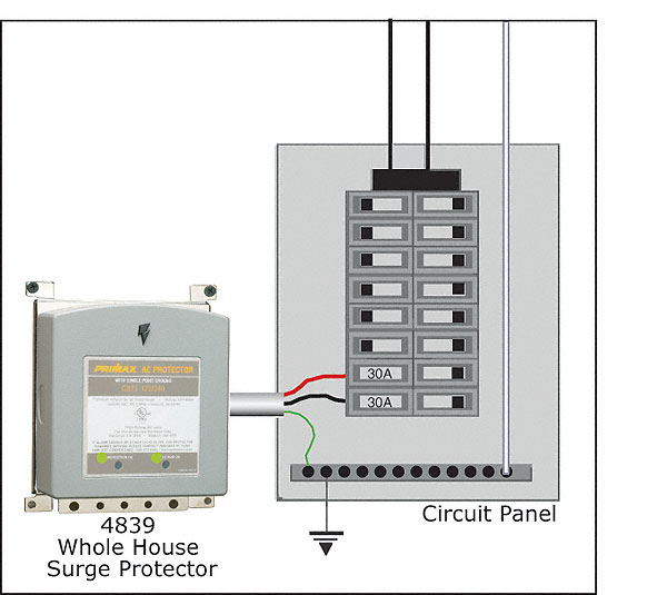 Whole House Surge Protector Kb Electric Llc