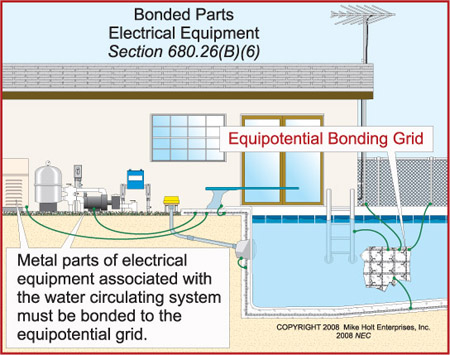 grounding and bonding your swimming pool needs both outdoor electrical wiring junction box outdoor electrical wiring diagram #5