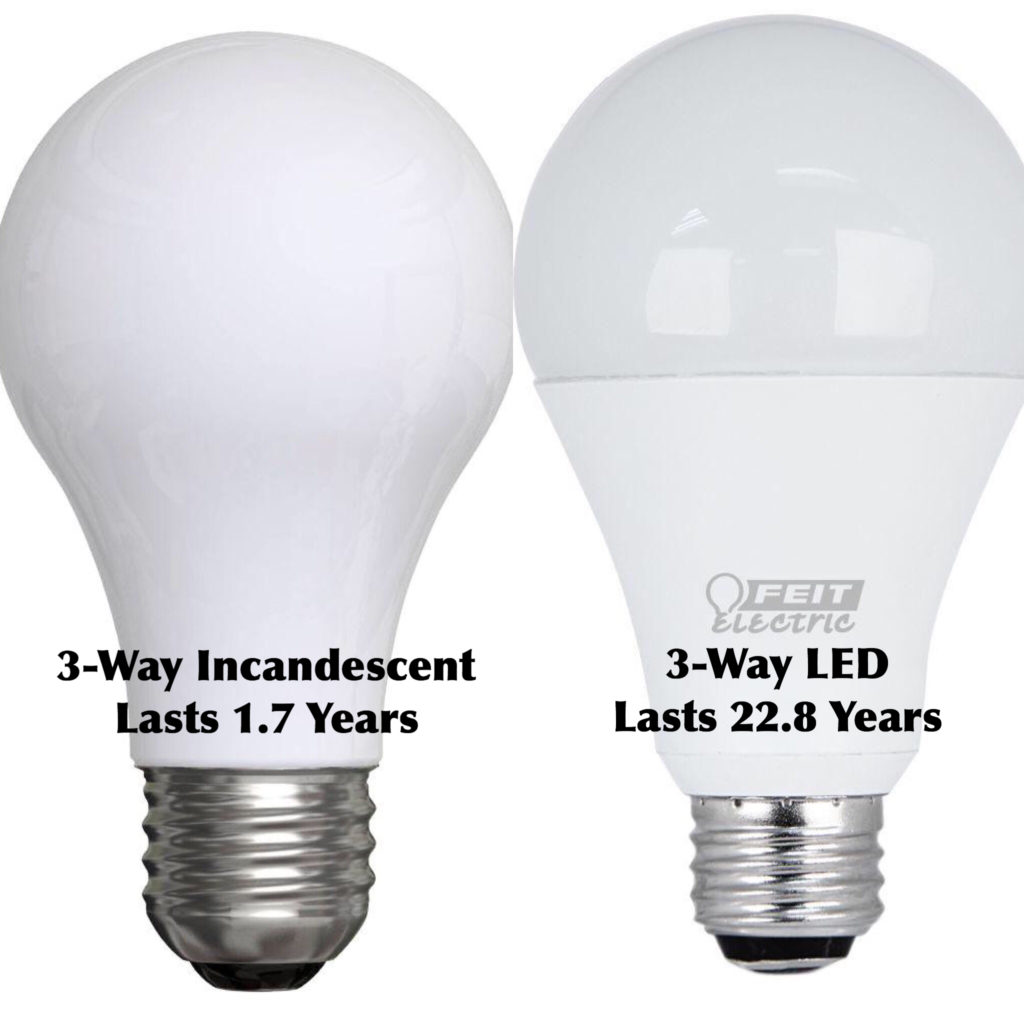 Standard Incandescent Bulbs Banned For 3 Way Lamps Amp Globe